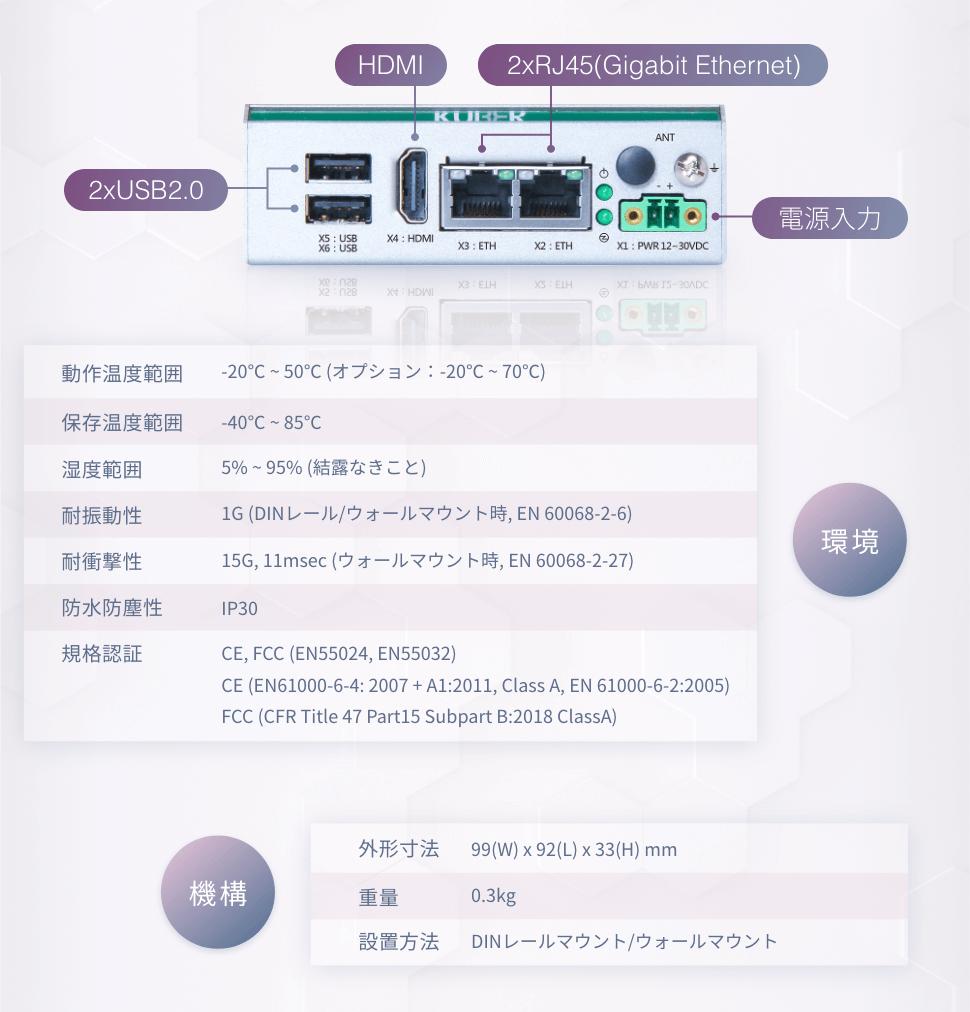 HDMI 2xRJ45(Gigabit Ethernet) 2xUSB2.0 電源入力 環境 機構