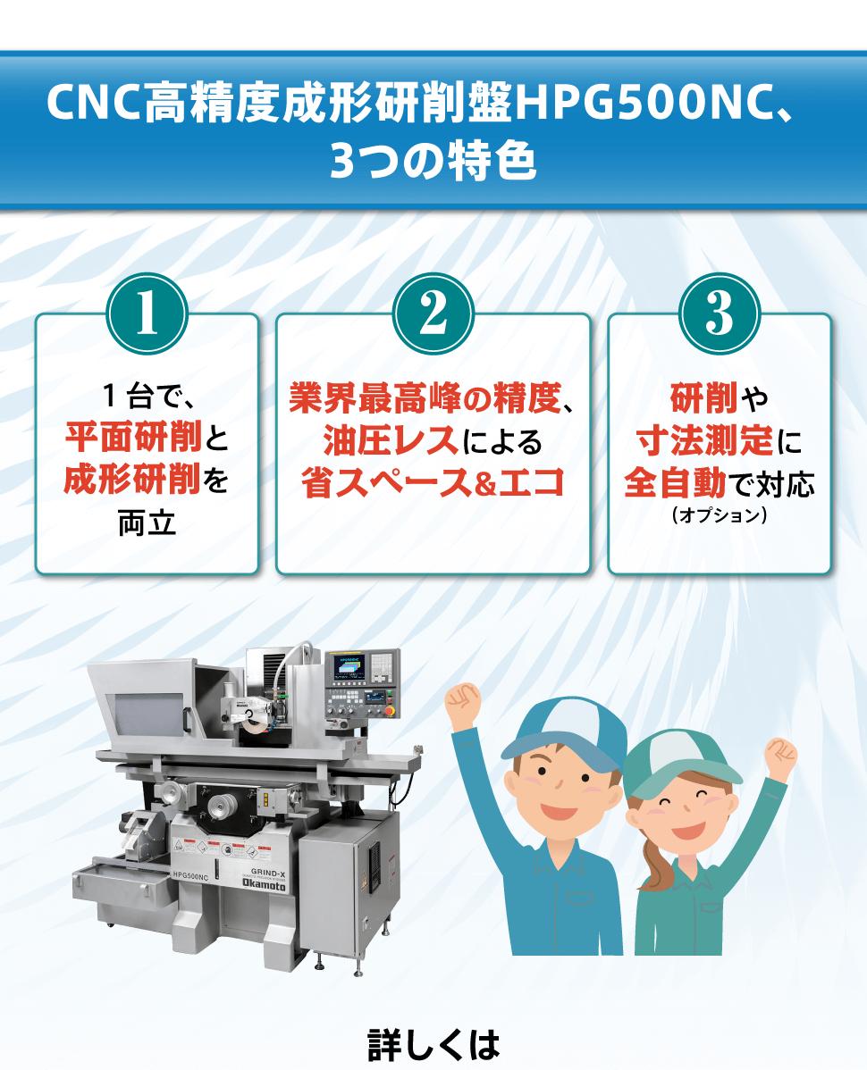 CNC高精度成形研削盤HPG500NC、3つの特色 1.1台で、平面研削と成形研削を両立 2. 業界最高峰の精度、油圧レスによる省スペース&エコ 3. 研削や寸法測定に全自動で対応(オプション) 詳しくは