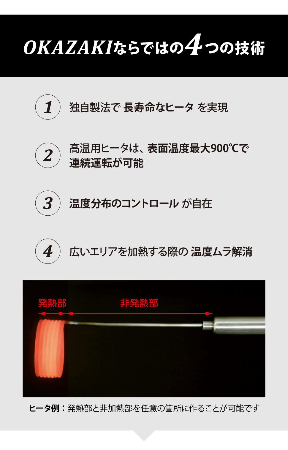 OKAZAKIならではの4つの技術 1.独自製法で⻑寿命なヒータを実現 2.高温用ヒータは、表面温度最大900°Cで連続運転が可能 3.温度分布のコントロールが自在 4.広いエリアを加熱する際の温度ムラ解消 ヒータ例:発熱部と非加熱部を任意の箇所に作ることが可能です