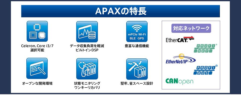 APAXの特長 Celeron、Core i3/7選択可能 データ収集負荷を軽減ビルトインDSP 豊富な通信機能 オープンな開発環境 状態モニタリングワンキーリカバリ 堅牢、省スペース設計 対応ネットワーク EtherCAT、EtherNet/IP、CANopen、PROFI NET、PROFI BUS