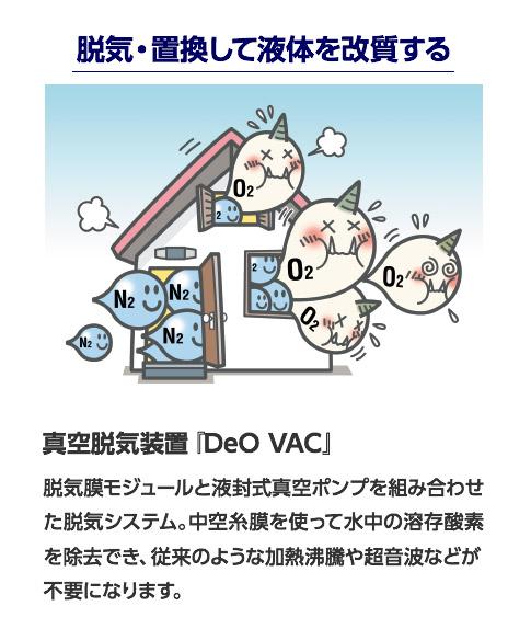 脱気・置換して液体を改質する 真空脱気装置『DeO VAC』 脱気膜モジュールと液封式真空ポンプを組み合わせた脱気システム。中空糸膜を使って水中の溶存酸素を除去でき、従来のような加熱沸騰や超音波などが不要になります。