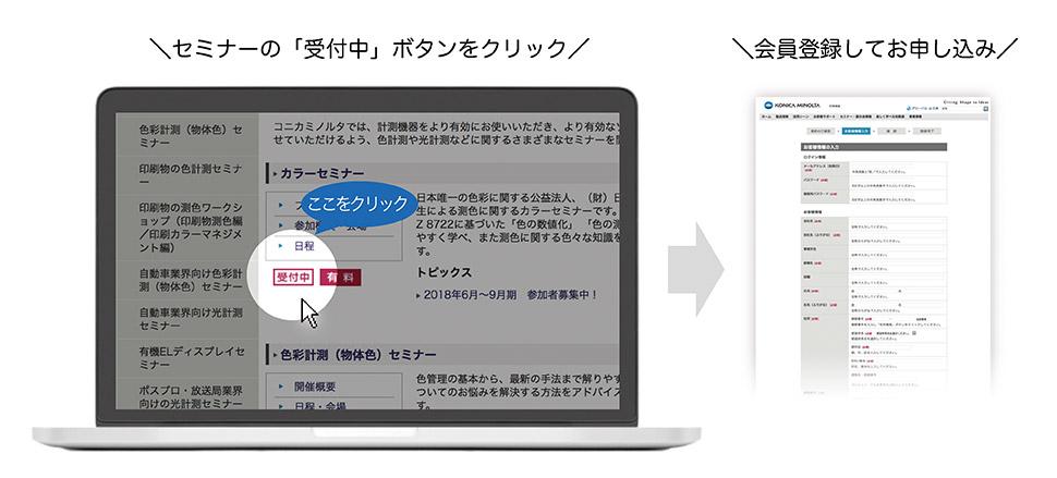 セミナー受付中のボタンをクリック 完飲登録してお申し込み